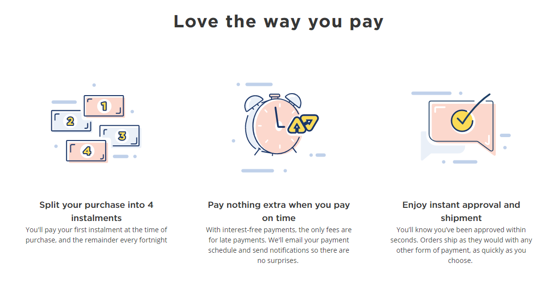afterpay makes it sound so easy